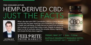 Hemp-Derived CBD: Just the Facts, feel rite
